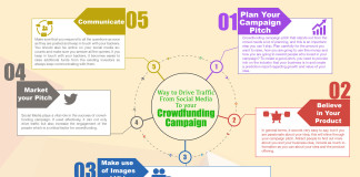 Drive Traffic From Social Media To your Crowdfunding Campaign